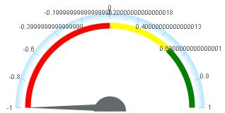 Name:  CGG Dial Component.jpg Views: 191 Size:  47.6 KB
