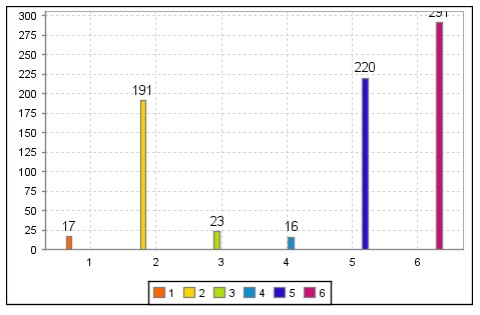 Name:  barchart_colors2.jpg