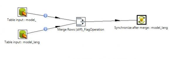 Name:  sync after merge.jpg Views: 75 Size:  10.2 KB