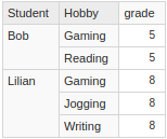 Name:  student_hobby_hierarchy.png Views: 614 Size:  4.9 KB