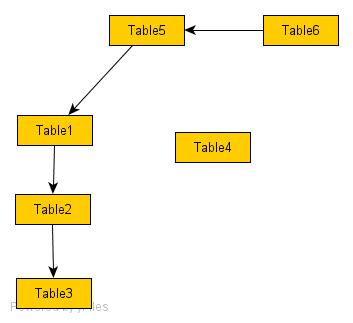 Name:  tables2.jpg