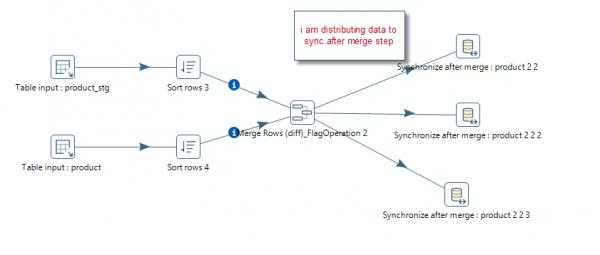 Name:  sync after merge.jpg Views: 361 Size:  13.8 KB